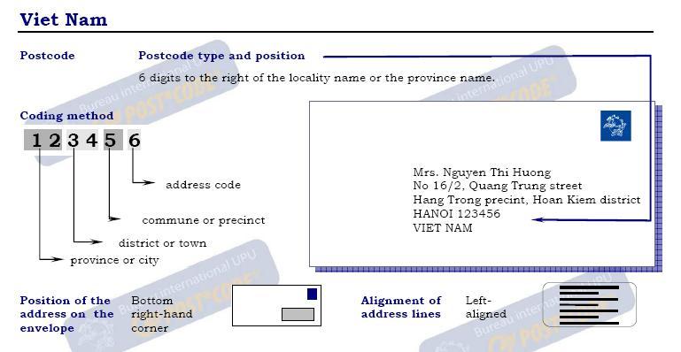 Name:  post code.JPG Views: 18863 Size:  42.7 KB