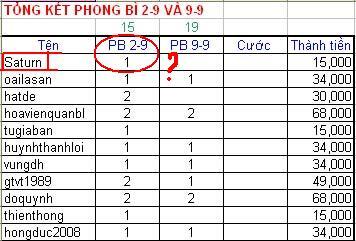 Name:  Tong%20ket%202-9%20va%209-9[1].jpg Views: 618 Size:  44.3 KB