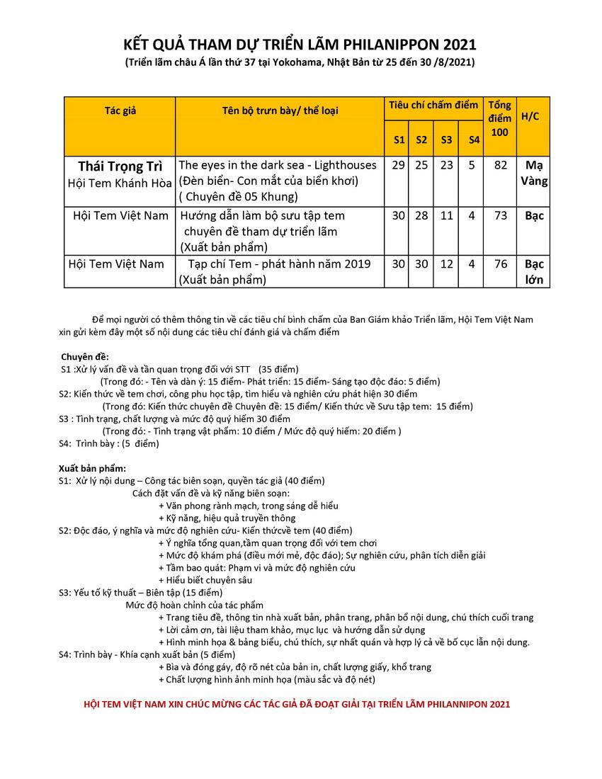 Name:  PHILANIPPON-2021-Results-Vietnam-1.jpg Views: 30 Size:  244.4 KB