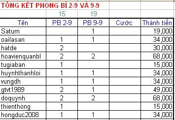 Name:  Tong ket 2-9 va 9-9.jpg Views: 423 Size:  33.8 KB